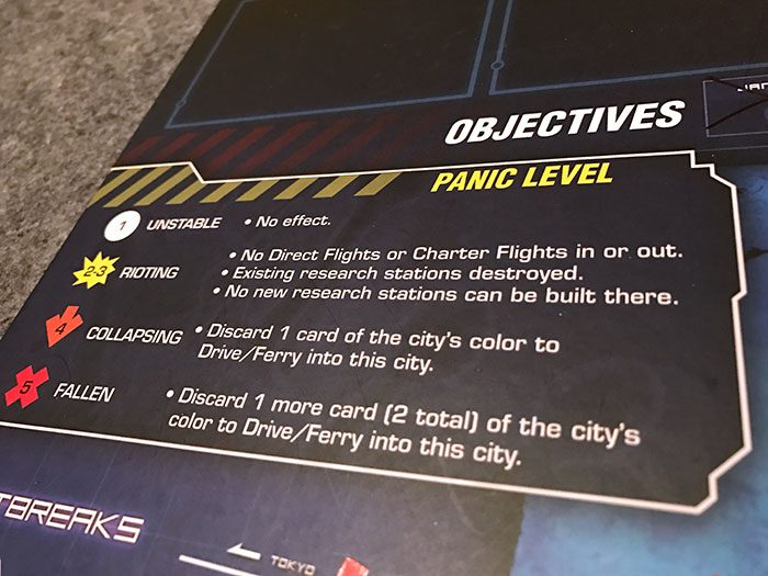 Pandemic: Legacy - the game board
