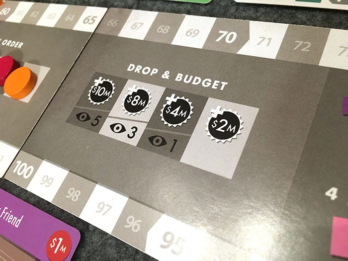 Drop and budget