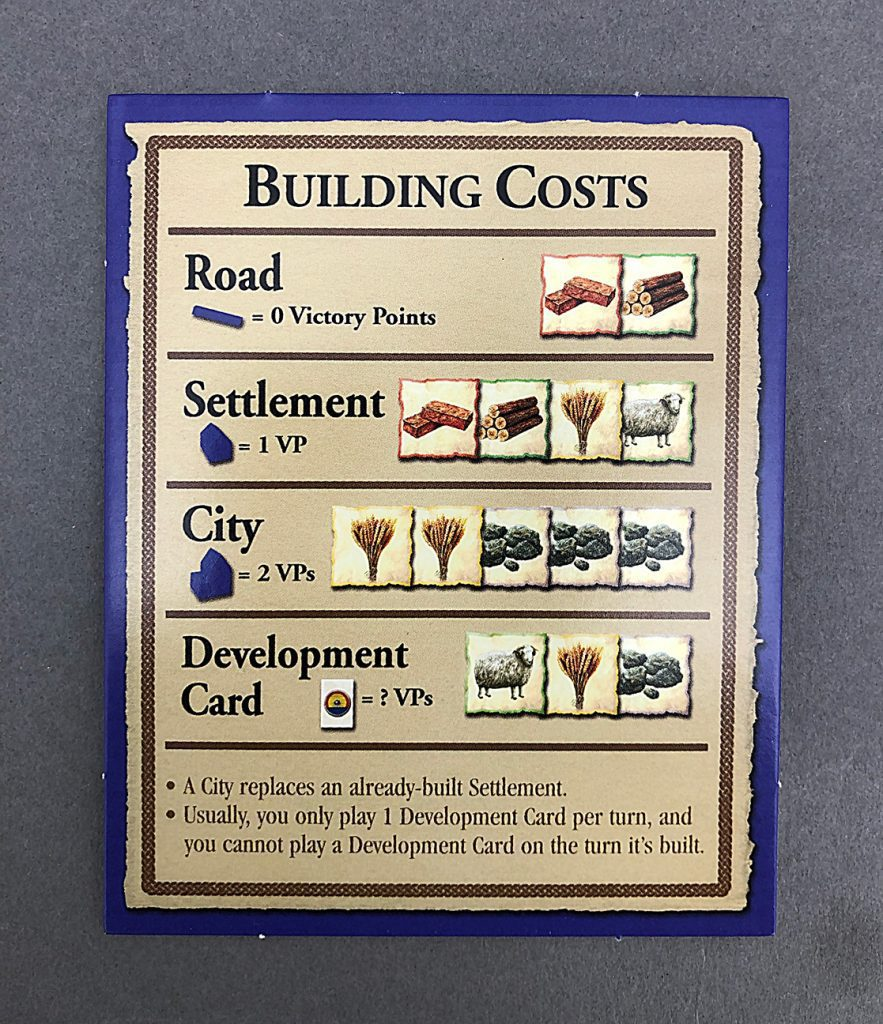 Building Costs