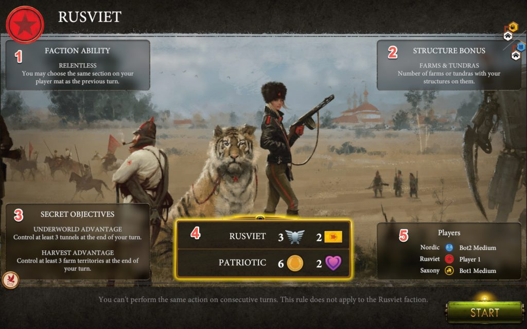 This starting screen for the Rusviet faction shows the following: The faction's special ability The Structure Bonuses for this game Your faction's Secret Objectives Your faction's starting track positions What factions your opponents are playing.